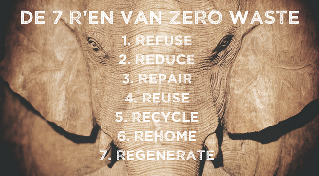 Zero Waste recycle, reuse, repair, rehome, refuse